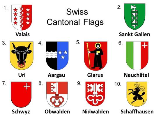 Cantonal flag answers